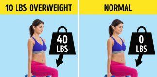 lợi ích của việc giảm cân